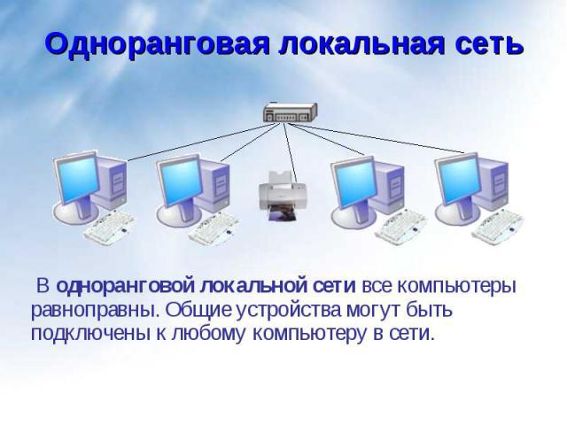 В одноранговой локальной сети все компьютеры равноправны. Общие устройства могут быть подключены к любому компьютеру в сети. В одноранговой локальной сети все компьютеры равноправны. Общие устройства могут быть подключены к любому компьютеру в сети.