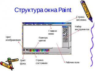 Структура окна Paint