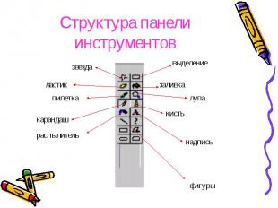 Структура панели инструментов