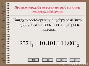Каждую восьмеричную цифру заменить двоичным классом по три цифры в каждом Каждую