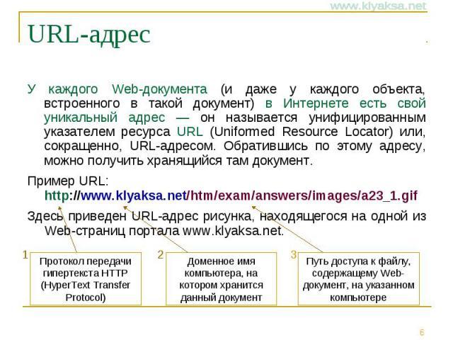 URL-адрес У каждого Web-документа (и даже у каждого объекта, встроенного в такой документ) в Интернете есть свой уникальный адрес — он называется унифицированным указателем ресурса URL (Uniformed Resource Locator) или, сокращенно, URL-адресом. Обрат…
