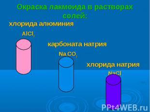 хлорида алюминия хлорида алюминия AlCl3 карбоната натрия Na2CO3 хлорида натрия N