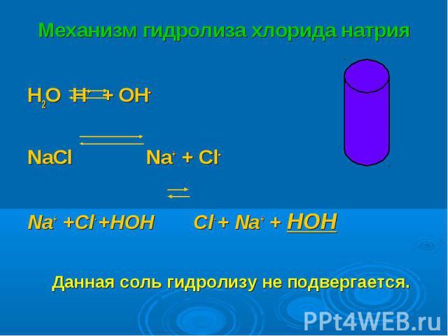 H2O H+ + OH- H2O H+ + OH- NaСl Na+ + Cl- Na+ +Cl- +HOH Cl- + Na+ + HOH Данная соль гидролизу не подвергается.