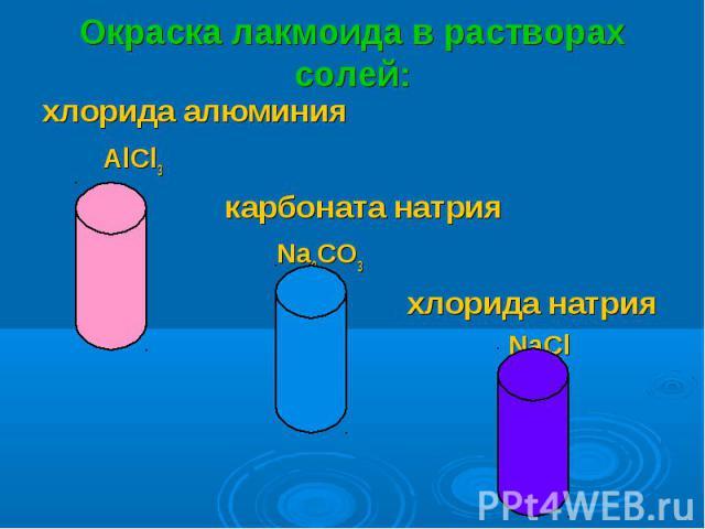 хлорида алюминия хлорида алюминия AlCl3 карбоната натрия Na2CO3 хлорида натрия NaCl