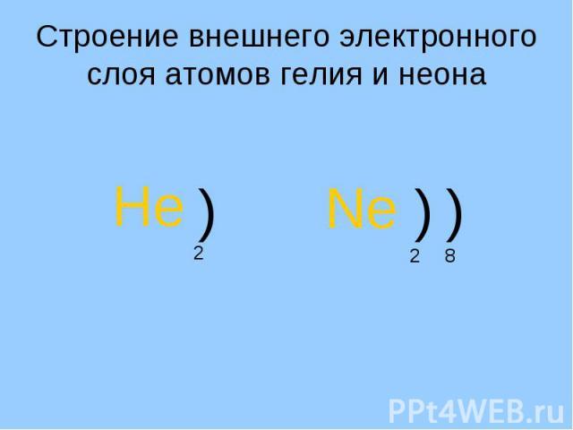 Строение внешнего электронного слоя атомов гелия и неона