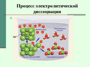 Распад молекул электролита на ионы Распад молекул электролита на ионы