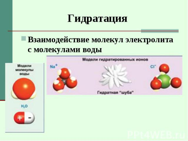 Взаимодействие молекул электролита с молекулами воды Взаимодействие молекул электролита с молекулами воды