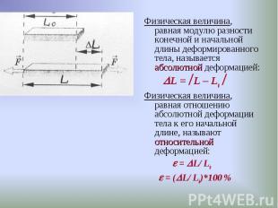 Физическая величина, равная модулю разности конечной и начальной длины деформиро