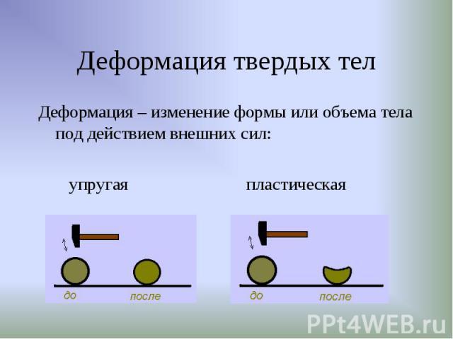 Деформация – изменение формы или объема тела под действием внешних сил: Деформация – изменение формы или объема тела под действием внешних сил: упругая пластическая