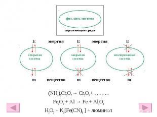 Е энергия Е энергия Е m вещество m вещество m (NH4)2Cr2O7 → Cr2O3 + . . . . . .