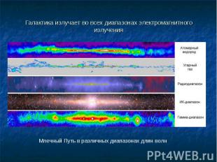 Галактика излучает во всех диапазонах электромагнитного излучения