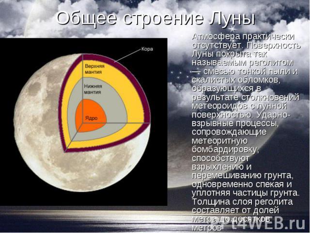 Атмосфера практически отсутствует. Поверхность Луны покрыта так называемым реголитом — смесью тонкой пыли и скалистых обломков, образующихся в результате столкновений метеороидов с лунной поверхностью. Ударно-взрывные процессы, сопровождающие метеор…
