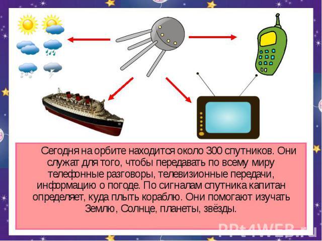 Сегодня на орбите находится около 300 спутников. Они служат для того, чтобы передавать по всему миру телефонные разговоры, телевизионные передачи, информацию о погоде. По сигналам спутника капитан определяет, куда плыть кораблю. Они помогают изучать…