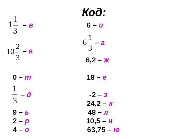– в 6 – и – а – я 6,2 – ж 0 – т 18 – е – д -2 – з 24,2 – к 9 – ь 48 – л 2 – р 10,5 – н 4 – о 63,75 – ю