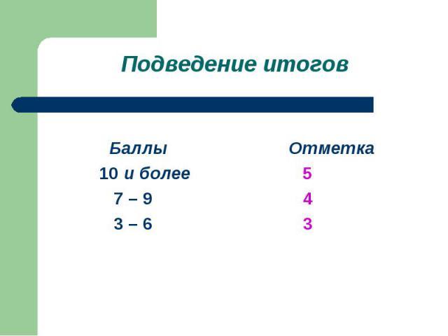 Баллы Отметка Баллы Отметка 10 и более 5 7 – 9 4 3 – 6 3