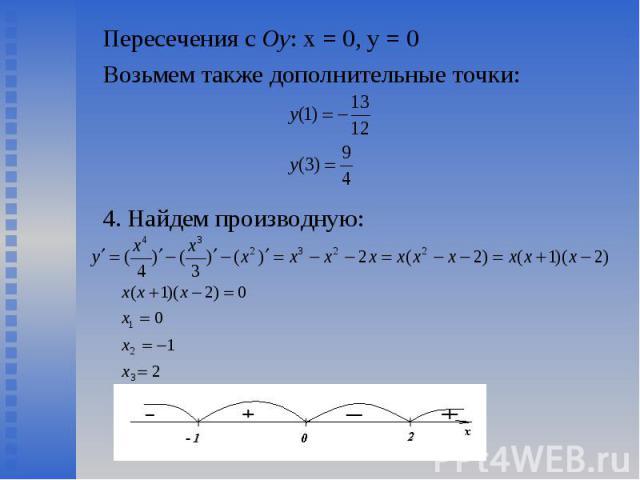 Пересечения с Оу: х = 0, у = 0 Пересечения с Оу: х = 0, у = 0 Возьмем также дополнительные точки: 4. Найдем производную: