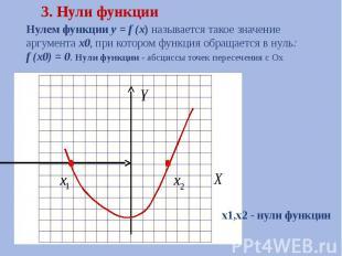 Нулем функции y = f (x) называется такое значение аргумента x0, при котором функ