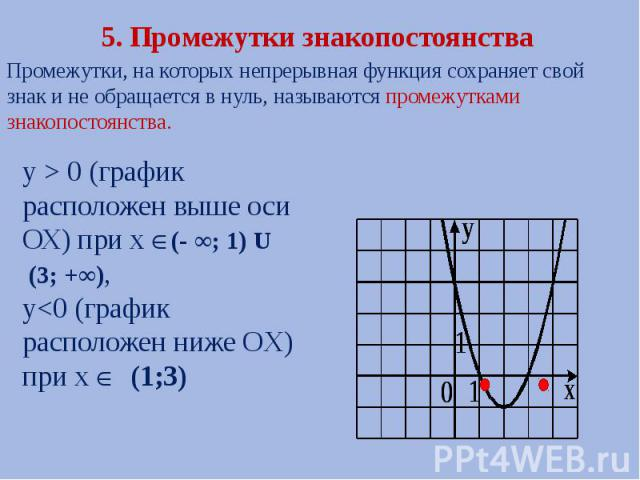 5. Промежутки знакопостоянства Промежутки, на которых непрерывная функция сохраняет свой знак и не обращается в нуль, называются промежутками знакопостоянства.