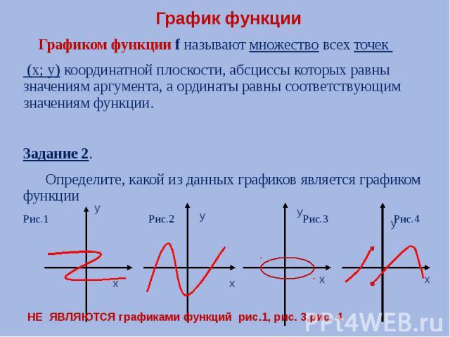 График функции Графиком функции f называют множество всех точек (х; у) координатной плоскости, абсциссы которых равны значениям аргумента, а ординаты равны соответствующим значениям функции. Задание 2. Определите, какой из данных графиков является г…