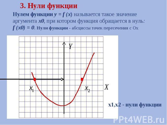 Нулем функции y = f (x) называется такое значение аргумента x0, при котором функция обращается в нуль: f (x0) = 0. Нули функции - абсциссы точек пересечения с Ох