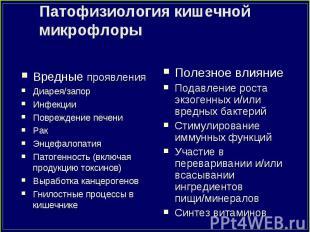 Вредные проявления Вредные проявления Диарея/запор Инфекции Повреждение печени Р