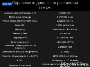 Справочные данные по различным темам.