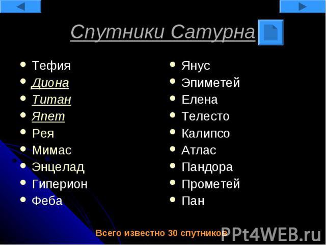 Спутники Сатурна Тефия Диона Титан Япет Рея Мимас Энцелад Гиперион Феба