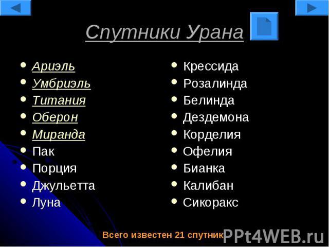 Спутники Урана Ариэль Умбриэль Титания Оберон Миранда Пак Порция Джульетта Луна