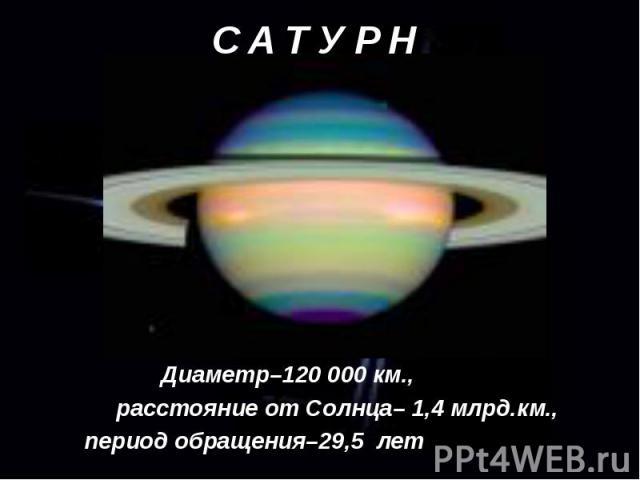Диаметр–120 000 км., Диаметр–120 000 км., расстояние от Солнца– 1,4 млрд.км., период обращения–29,5 лет