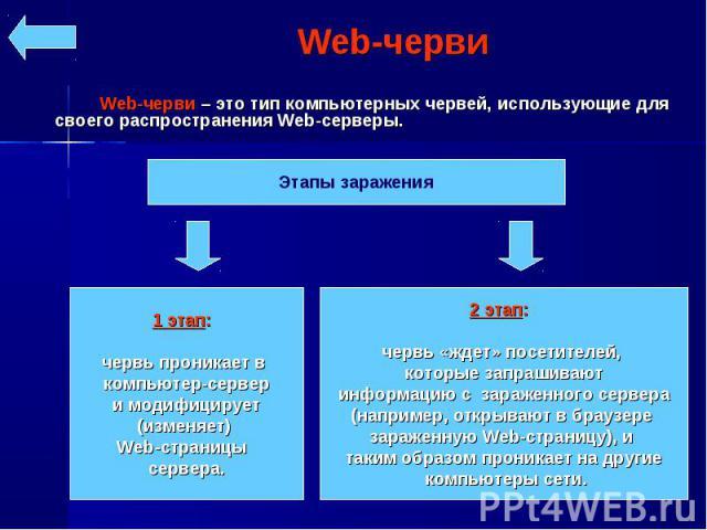 Web-черви – это тип компьютерных червей, использующие для своего распространения Web-серверы. Web-черви – это тип компьютерных червей, использующие для своего распространения Web-серверы.