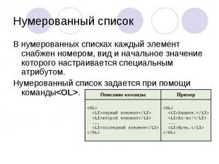 В нумерованных списках каждый элемент снабжен номером, вид и начальное значение