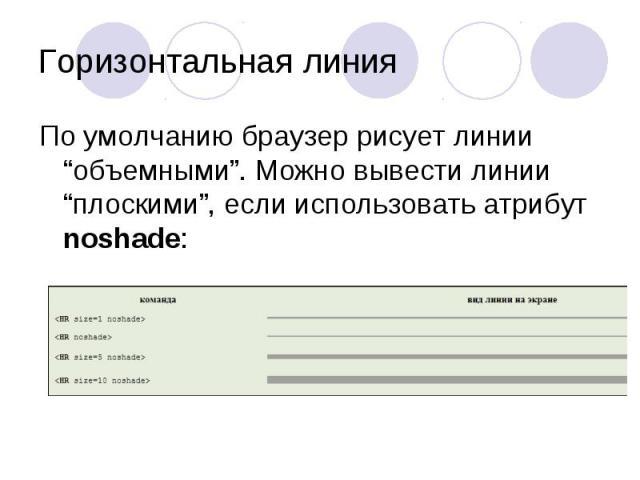 """По умолчанию браузер рисует линии """"объемными"""". Можно вывести линии """"плоскими"""", если использовать атрибут noshade: По умолчанию браузер рисует линии """"объемными"""". Можно вывести линии """"плоскими"""", если использовать атрибут noshade:"""