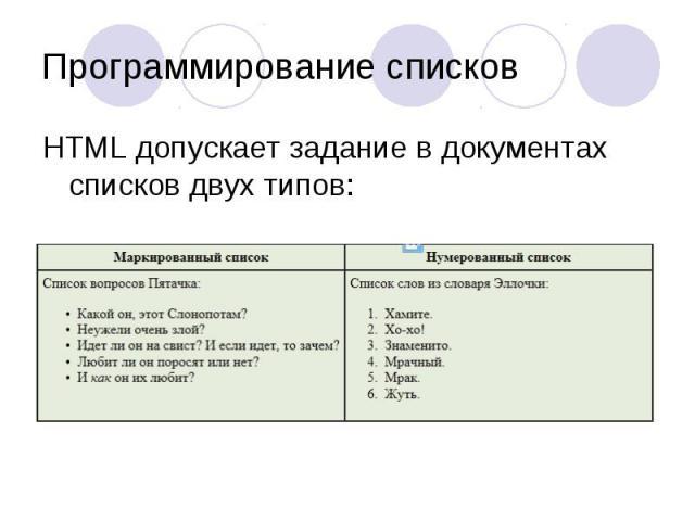 HTML допускает задание в документах списков двух типов: HTML допускает задание в документах списков двух типов: