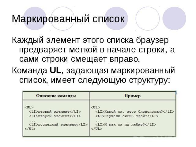 Каждый элемент этого списка браузер предваряет меткой в начале строки, а сами строки смещает вправо. Каждый элемент этого списка браузер предваряет меткой в начале строки, а сами строки смещает вправо. Команда UL, задающая маркированный список, имее…