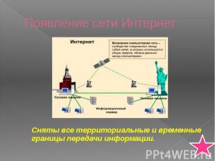 Появление сети Интернет Сняты все территориальные и временные границы передачи и