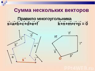 Правило многоугольника s=a+b+c+d+e+f k+n+m+r+p = 0 Правило многоугольника s=a+b+