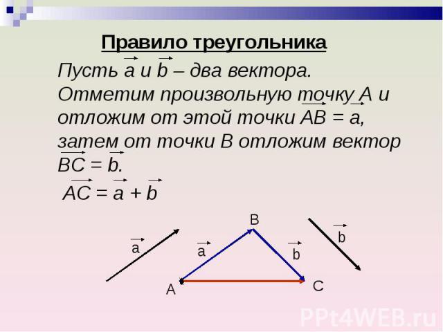 Правило треугольника Правило треугольника Пусть а и b – два вектора. Отметим произвольную точку А и отложим от этой точки АВ = а, затем от точки В отложим вектор ВС = b. АС = а + b