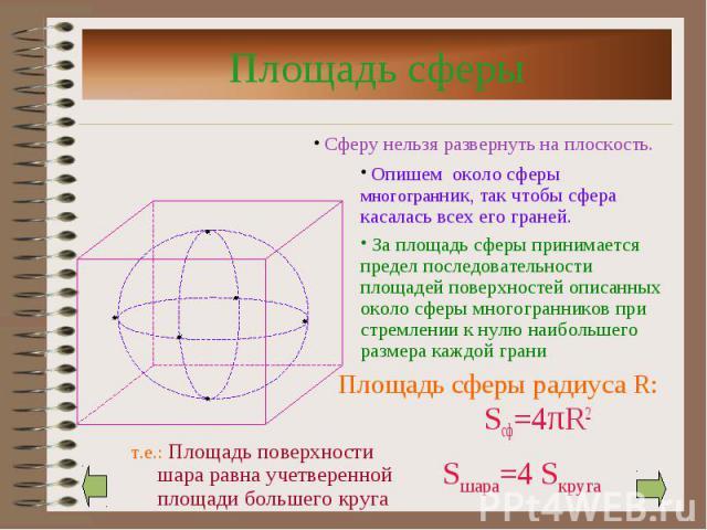 Площадь сферы радиуса R: Sсф=4πR2 Площадь сферы радиуса R: Sсф=4πR2