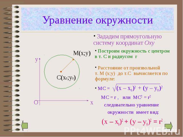 следовательно уравнение следовательно уравнение окружности имеет вид: (x – x0)2 + (y – y0)2 = r2