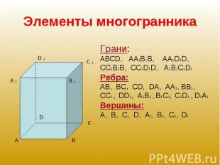 Грани: Грани: АBСD, АА1В1В, АА1D1D, СС1В1В, СС1D1D, А1В1С1D1 Ребра: АB, ВС, СD,