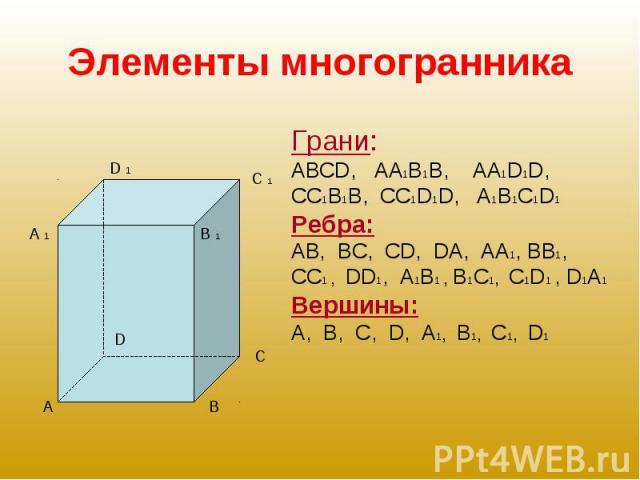 Грани: Грани: АBСD, АА1В1В, АА1D1D, СС1В1В, СС1D1D, А1В1С1D1 Ребра: АB, ВС, СD, DA, АА1, ВВ1, СС1 , DD1, А1В1 , В1С1, С1D1 , D1A1 Вершины: А, B, С, D, А1, В1, С1, D1