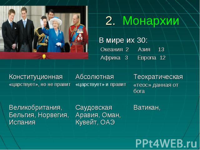 В мире их 30: В мире их 30: Океания 2 Азия 13 Африка 3 Европа 12