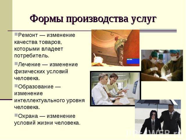 Формы производства услуг