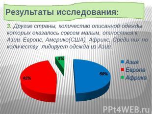 Результаты исследования: 3. Другие страны, количество описанной одежды которых о