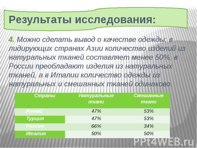 Результаты исследования: 4. Можно сделать вывод о качестве одежды: в лидирующих странах Азии количество изделий из натуральных тканей составляет менее 50%, в России преобладают изделия из натуральных тканей, а в Италии количество одежды из натуральн…