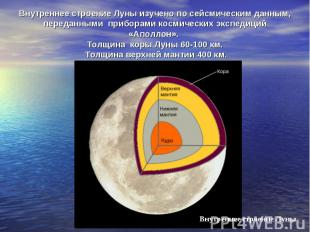 Внутреннее строение Луны изучено по сейсмическим данным, переданными приборами к