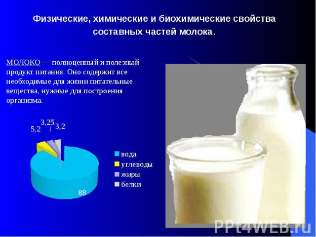 Физические, химические и биохимические свойства составных частей молока. МОЛОКО — полноценный и полезный продукт питания. Оно содержит все необходимые для жизни питательные вещества, нужные для построения организма.