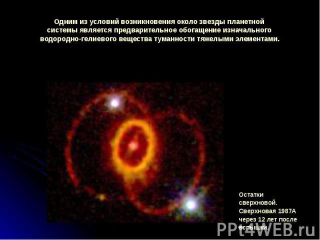Остатки Остатки сверхновой. Сверхновая1987A через12 летпосле вспышки.