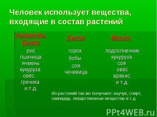 подсолнечник подсолнечник кукуруза соя овёс арахис и т.д.