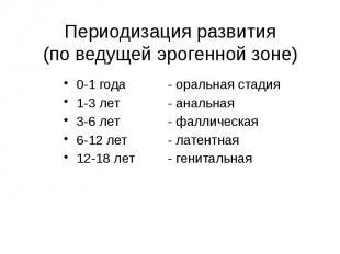 Периодизация развития (по ведущей эрогенной зоне) 0-1 года 1-3 лет 3-6 лет 6-12